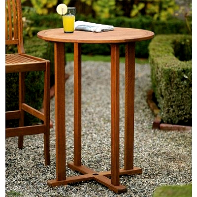 Teak Patio Tables on Outdoor Teak Patio Furniture   Tables